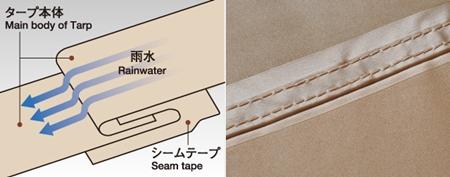 シームテープ